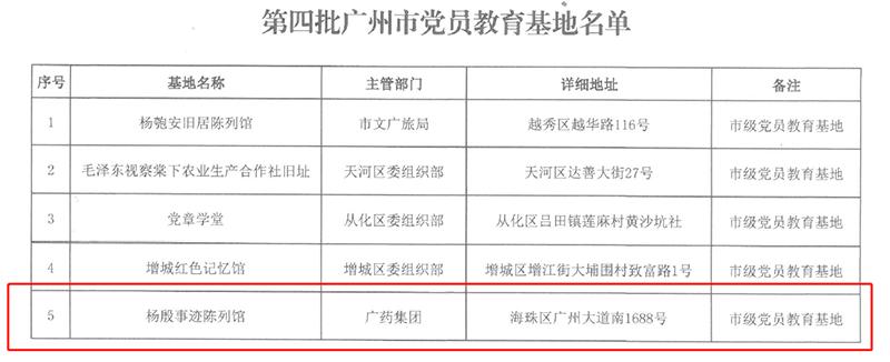 """喜讯!杨殷事迹陈列馆获评""""龙8app客户端下载市党员教育基地"""""""